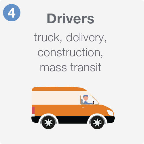 Drivers including truck, delivery, construction, and mass transit.