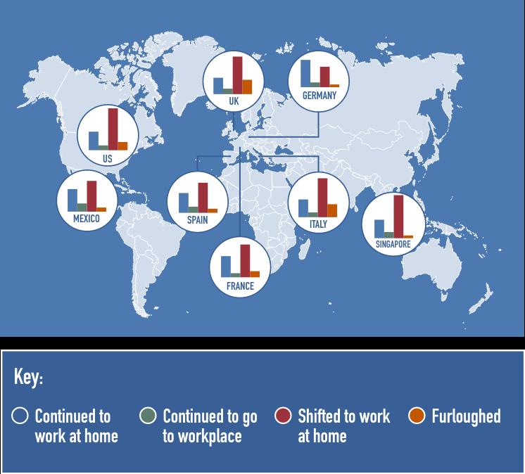COVID-19 GLOBAL IMPACT AT WORK